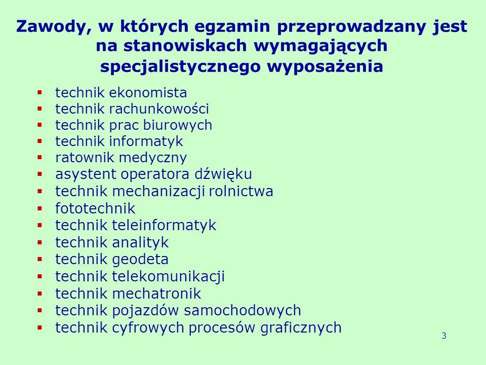Zadania asystenta technicznego Przed egzaminem: przygotowuje stanowiska egzaminacyjne przed każdą zmianą zgodnie ze wskazaniami CKE dostarczonymi do OE z materiałami egzaminacyjnymi (w tym 1 rezerwowe) odłącza dostęp do Internetu (na stanowiskach z komputerem) Podczas egzaminu: wykonuje polecenia PZNEP zapewnia sprawność sprzętu (na polecenie PZNEP usuwa usterki techniczne) na stanowiskach z komputerem może drukować wyłącznie na polecenie PZNEP tylko przekazane efekty prac zdających przez cały czas pozostaje na swoim stanowisku (nie chodzi po sali) zapewnia zdającemu za każdym razem ten sam czysty nośnik pamięci (na stanowiskach z komputerem) Po egzaminie: archiwizuje (dla wskazanych zawodów) i usuwa efekty pracy zdających ze wszystkich stanowisk egzaminacyjnych 14