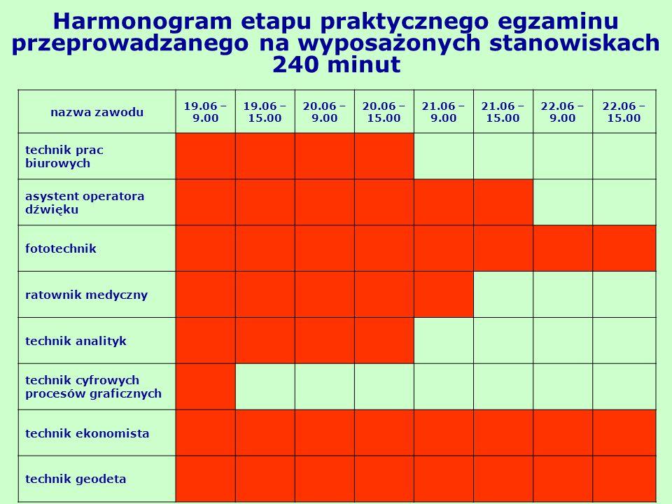 46 Podstawowa instrukcja drukowania w zawodach: technik teleinformatyk (2)