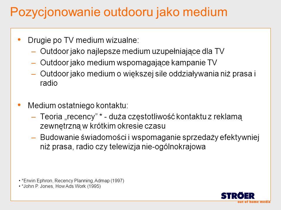 Pozycjonowanie outdooru jako medium Drugie po TV medium wizualne: –Outdoor jako najlepsze medium uzupełniające dla TV –Outdoor jako medium wspomagając