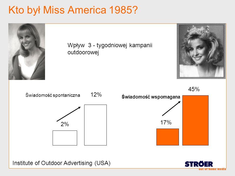Kto był Miss America 1985? Institute of Outdoor Advertising (USA) 2% 12% Świadomość spontaniczna Wpływ 3 - tygodniowej kampanii outdoorowej 17% 45% Św