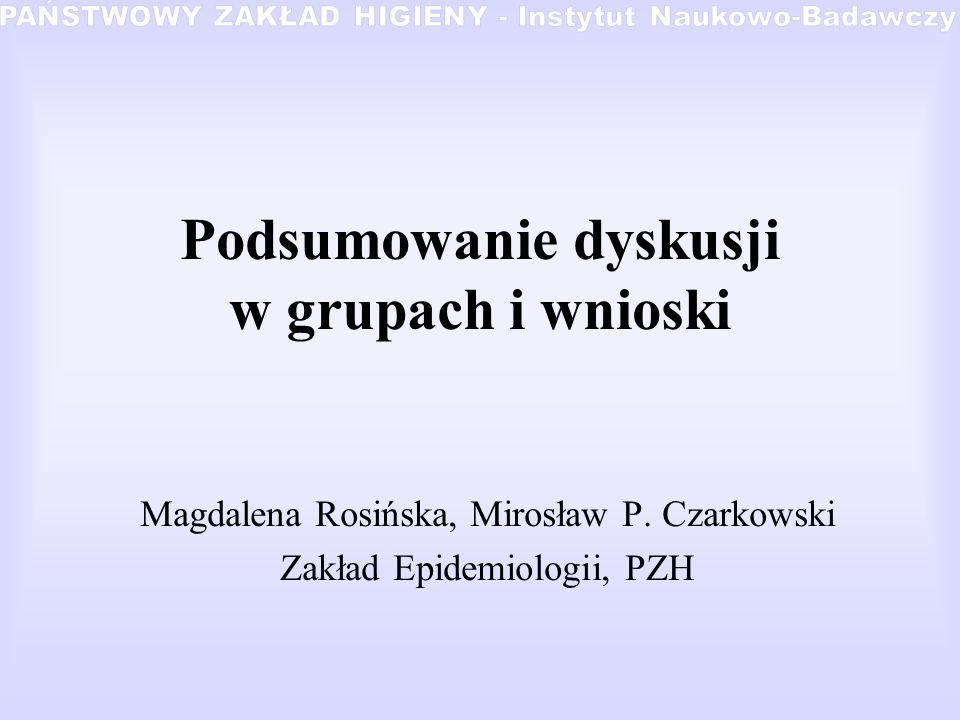 Podsumowanie dyskusji w grupach i wnioski Magdalena Rosińska, Mirosław P.