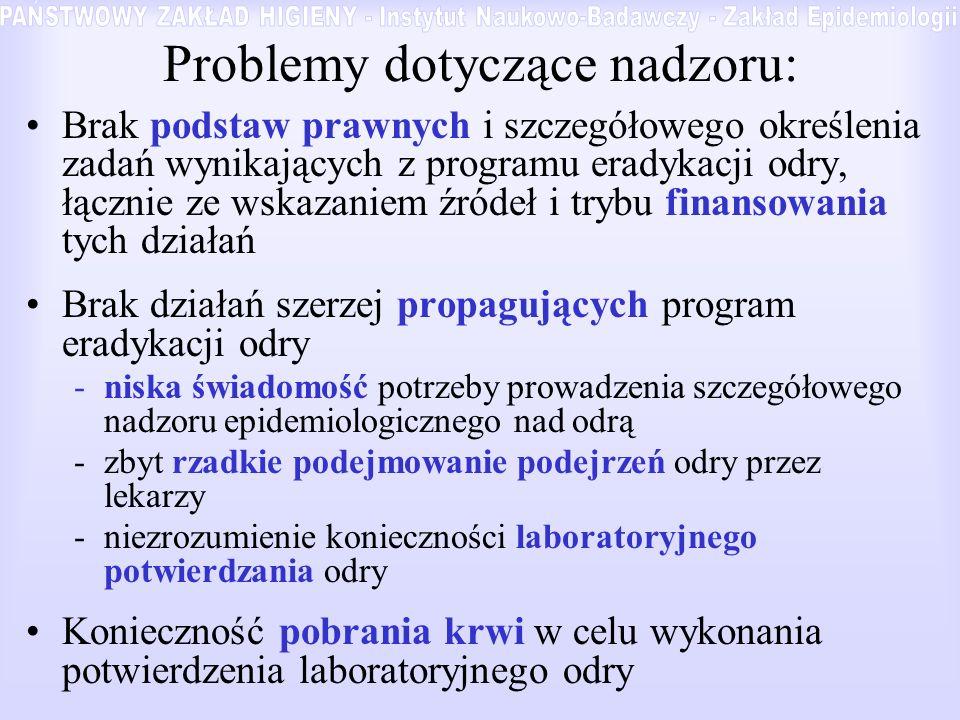 Proponowane działania: Opracowanie ogólnopolskiego programu eradykacji odry, który zostałby wprowadzony w drodze rozpo- rządzenia Rady Ministrów, zgodnie z Art.