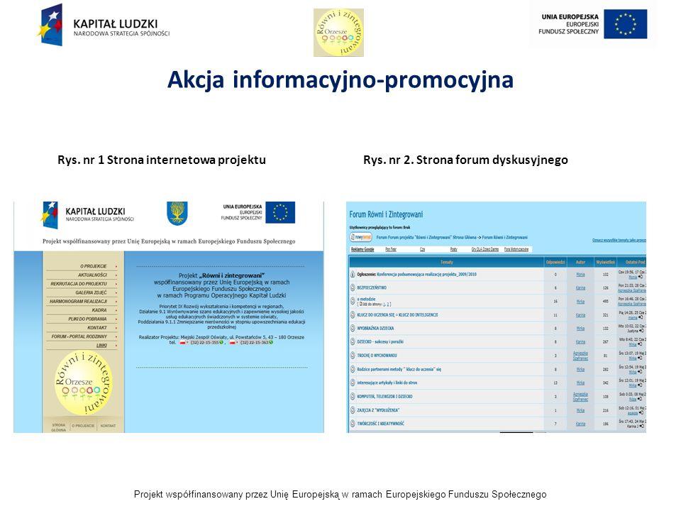 Projekt współfinansowany przez Unię Europejską w ramach Europejskiego Funduszu Społecznego Akcja informacyjno-promocyjna Rys.