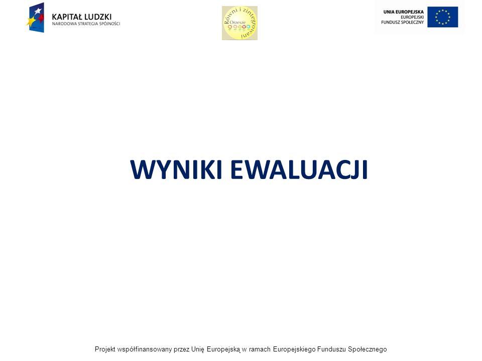 Projekt współfinansowany przez Unię Europejską w ramach Europejskiego Funduszu Społecznego WYNIKI EWALUACJI