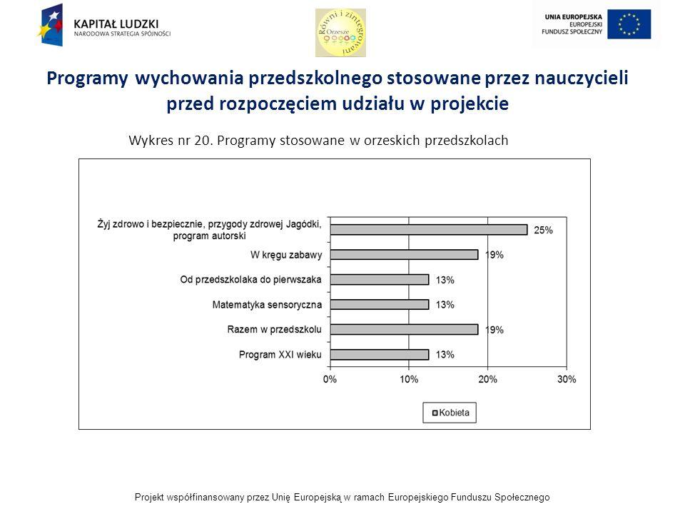 Projekt współfinansowany przez Unię Europejską w ramach Europejskiego Funduszu Społecznego Programy wychowania przedszkolnego stosowane przez nauczycieli przed rozpoczęciem udziału w projekcie Wykres nr 20.