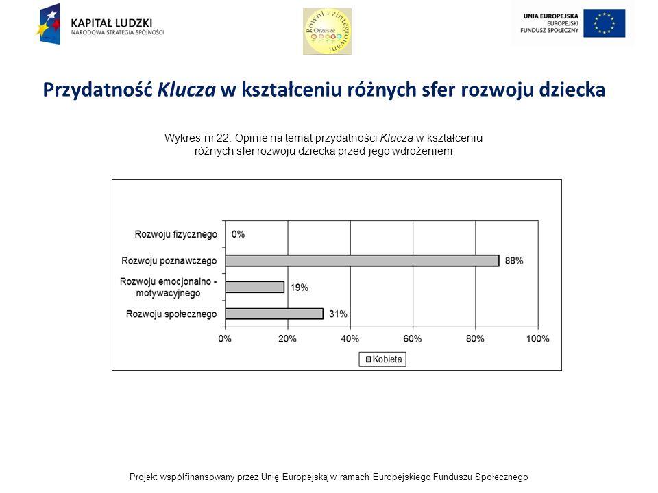 Projekt współfinansowany przez Unię Europejską w ramach Europejskiego Funduszu Społecznego Przydatność Klucza w kształceniu różnych sfer rozwoju dziecka Wykres nr 22.