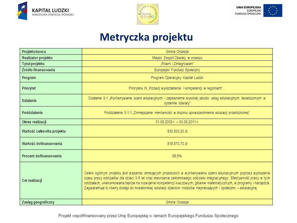 Projekt współfinansowany przez Unię Europejską w ramach Europejskiego Funduszu Społecznego Metryczka projektu Projektodawca Gmina Orzesze Realizator projektu Miejski Zespół Oświaty w orzeszu Tytuł projektu Równi i Zintegrowani Źródło finansowania Europejski Fundusz Społeczny Program Program Operacyjny Kapitał Ludzki Priorytet Priorytetu IX Rozwój wykształcenia i kompetencji w regionach,, Działanie Działanie 9.1 Wyrównywanie szans edukacyjnych i zapewnienie wysokiej jakości usług edukacyjnych świadczonych w systemie oświaty Poddziałanie Poddziałanie 9.1.1 Zmniejszanie nierówności w stopniu upowszechnienia edukacji przedszkolnej.