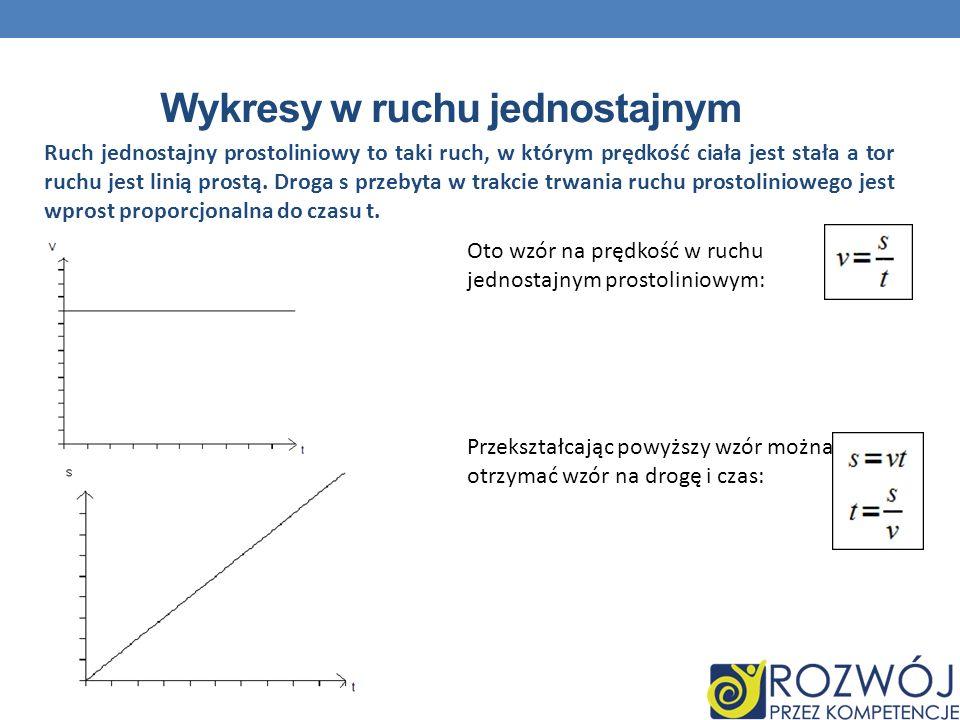 Wykresy w ruchu jednostajnym Oto wzór na prędkość w ruchu jednostajnym prostoliniowym: Przekształcając powyższy wzór można otrzymać wzór na drogę i cz