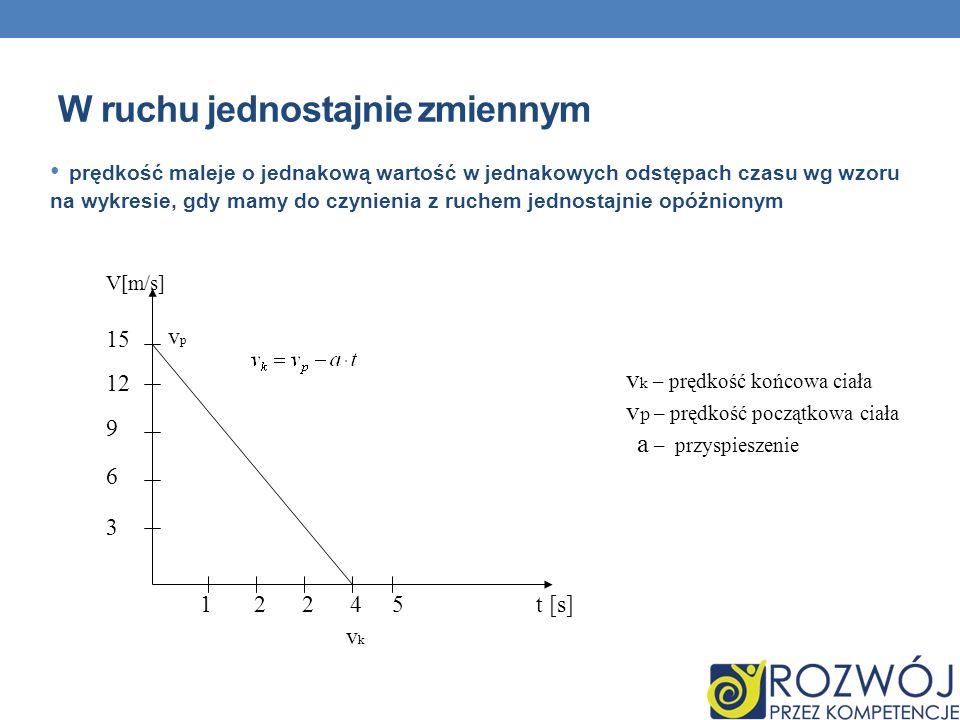 W ruchu jednostajnie zmiennym prędkość maleje o jednakową wartość w jednakowych odstępach czasu wg wzoru na wykresie, gdy mamy do czynienia z ruchem j