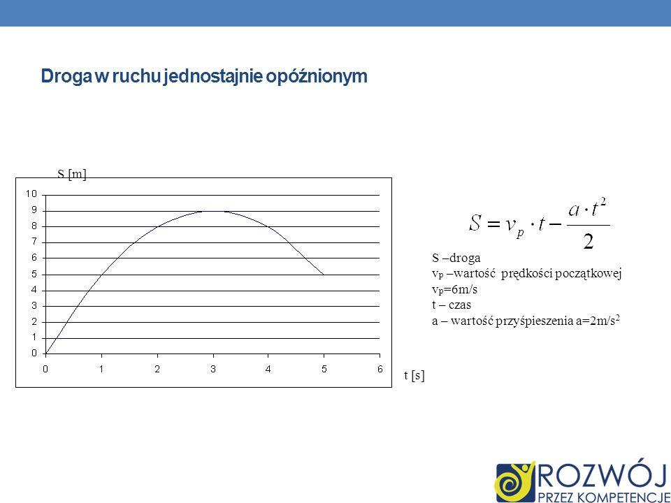 Droga w ruchu jednostajnie opóźnionym S –droga v p –wartość prędkości początkowej v p =6m/s t – czas a – wartość przyśpieszenia a=2m/s 2 S [m] t [s]