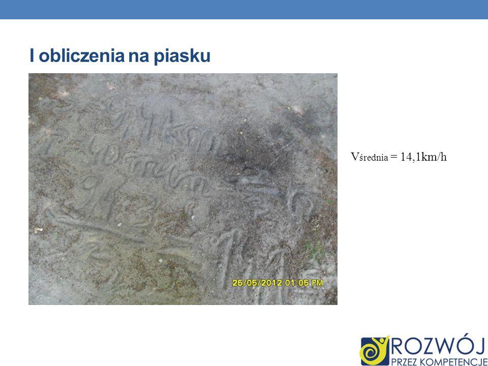 I obliczenia na piasku V średnia = 14,1km/h