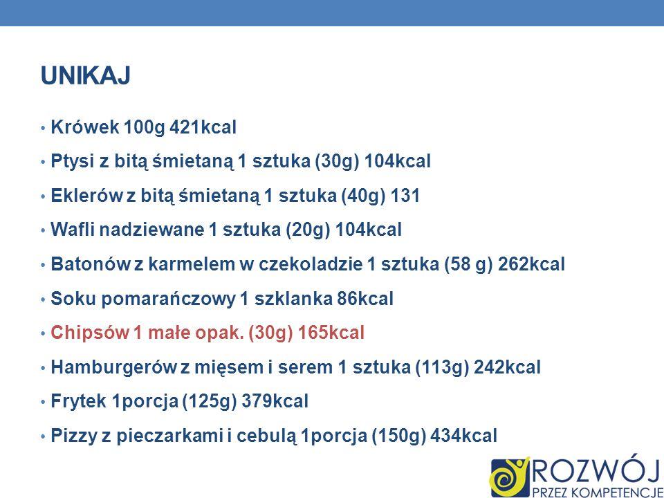 UNIKAJ Krówek 100g 421kcal Ptysi z bitą śmietaną 1 sztuka (30g) 104kcal Eklerów z bitą śmietaną 1 sztuka (40g) 131 Wafli nadziewane 1 sztuka (20g) 104