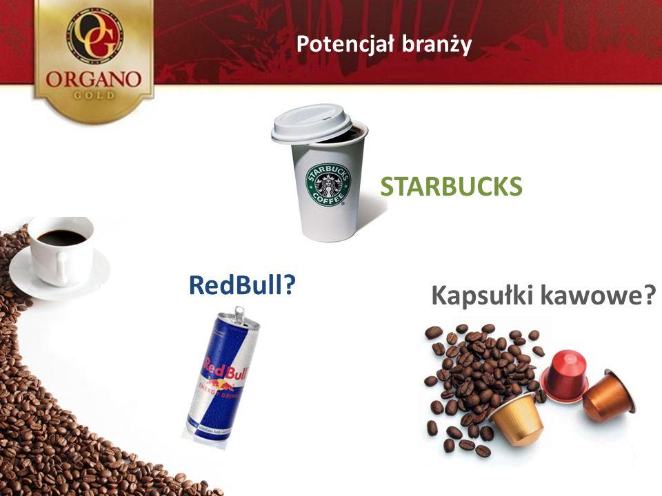Potencjał branży Kapsułki kawowe? RedBull? STARBUCKS