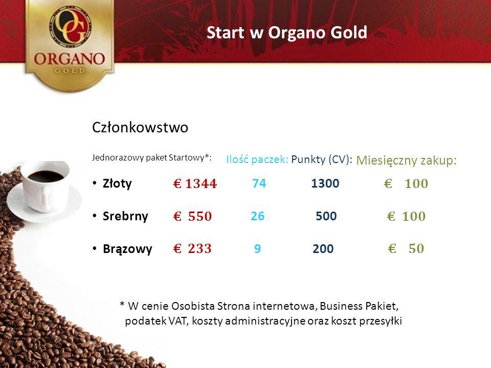 Start w Organo Gold Członkowstwo Jednorazowy paket Startowy*: Złoty Srebrny Brązowy 1344 550 233 Punkty (CV): Miesięczny zakup: 1300 500 200 100 50 Il