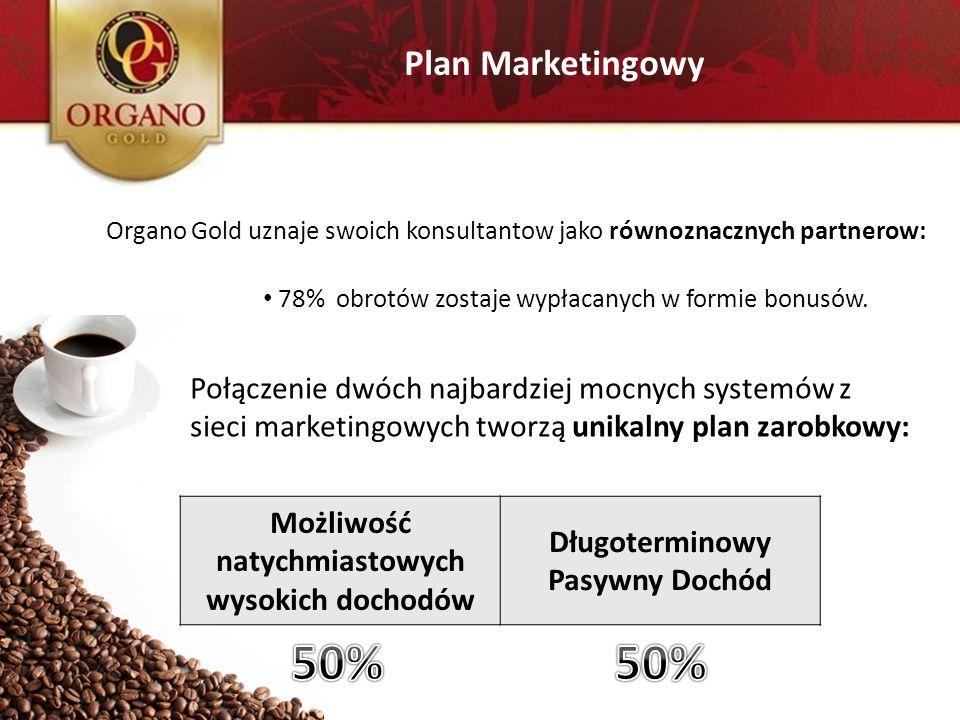 Plan Marketingowy Organo Gold uznaje swoich konsultantow jako równoznacznych partnerow: Połączenie dwóch najbardziej mocnych systemów z sieci marketin