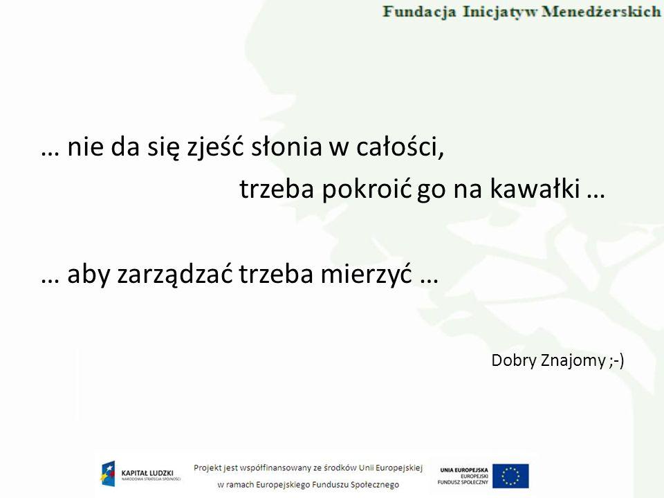 Korzyści z dobrze opracowanej strategii Wyznaczenie jasnego kierunku działania; Świadome dopasowywanie organizacji do zmieniających się warunków rynkowych; Strategia jest punktem odniesienia pozwalającym na monitorowanie realizacji celów organizacji – funkcja kontrolna strategii; Jasna komunikacja ogólnej koncepcji działania organizacji pracownikom, środowiskom zewnętrznym (możliwość przeprowadzenia dialogu społecznego) Formalny mandat do realizacji zadań wynikających ze strategii