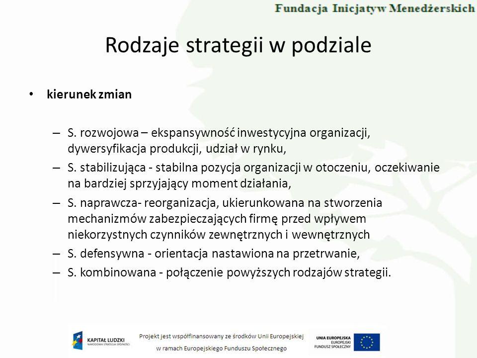 Rodzaje strategii w podziale kierunek zmian – S.