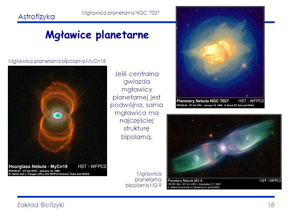 Astrofizyka Zakład Biofizyki18 Mgławice planetarne Mgławica planetarna NGC 7027 Mgławica planetarna bipolarna MyCn18 Jeśli centralna gwiazda mgławicy