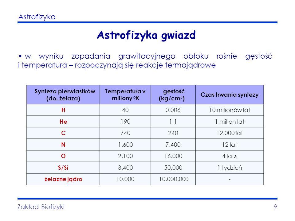 Astrofizyka Zakład Biofizyki9 Astrofizyka gwiazd w wyniku zapadania grawitacyjnego obłoku rośnie gęstość i temperatura – rozpoczynają się reakcje term