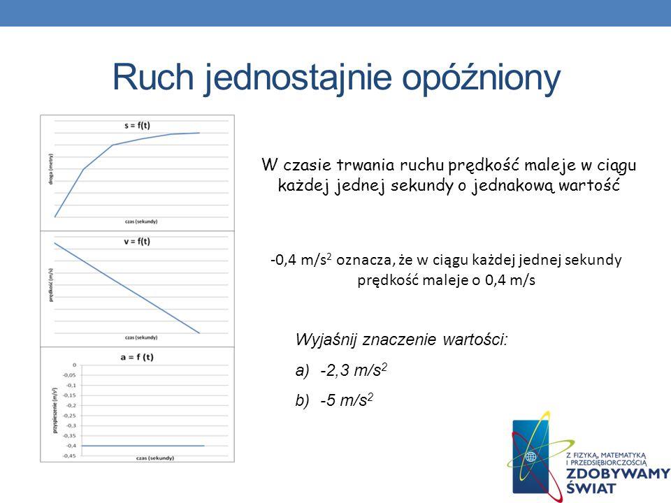 Ruch jednostajnie opóźniony W czasie trwania ruchu prędkość maleje w ciągu każdej jednej sekundy o jednakową wartość -0,4 m/s 2 oznacza, że w ciągu ka