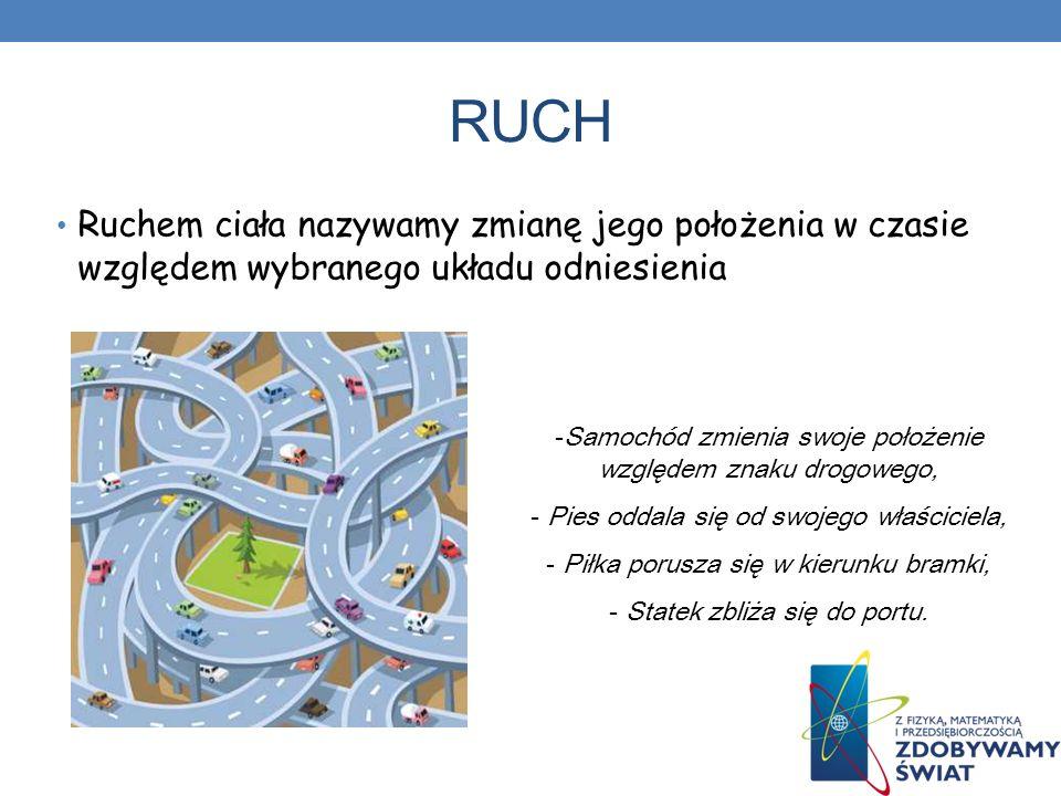 RUCH JEST WZGLĘDNY Kierowca samochodu porusza się wraz z samochodem względem znaku drogowego, ale nie porusza się względem fotela, na którym siedzi.