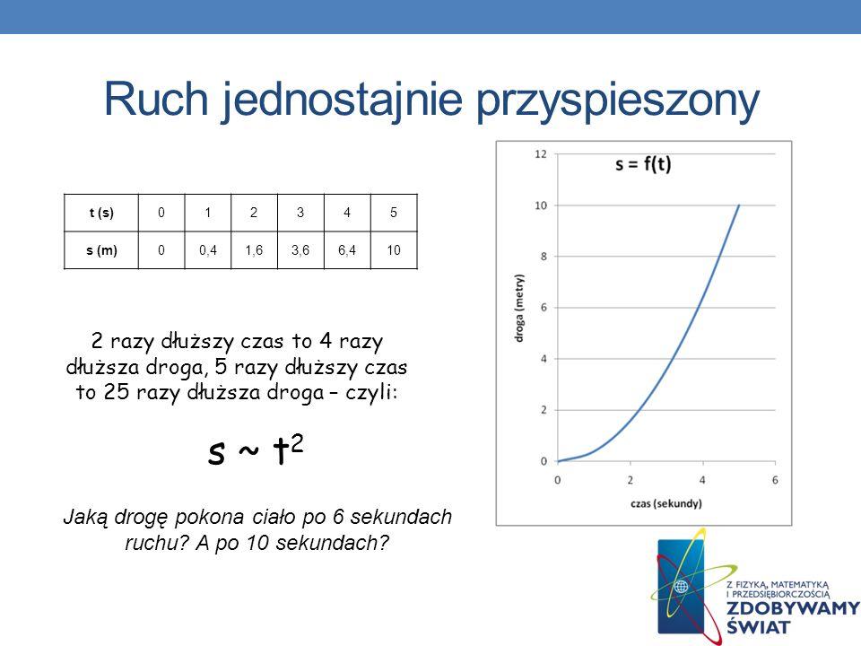 Dynamika w zadaniach 1 kg2 kg F 1 = 6NF 2 =.1.