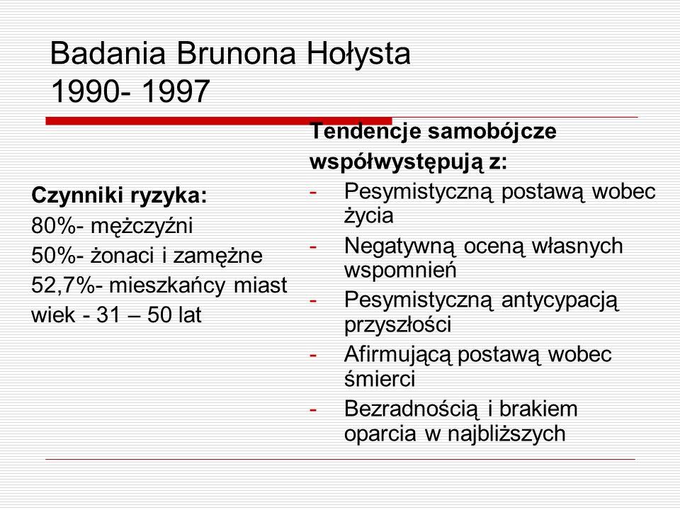 Badania Brunona Hołysta 1990- 1997 Czynniki ryzyka: 80%- mężczyźni 50%- żonaci i zamężne 52,7%- mieszkańcy miast wiek - 31 – 50 lat Tendencje samobójc