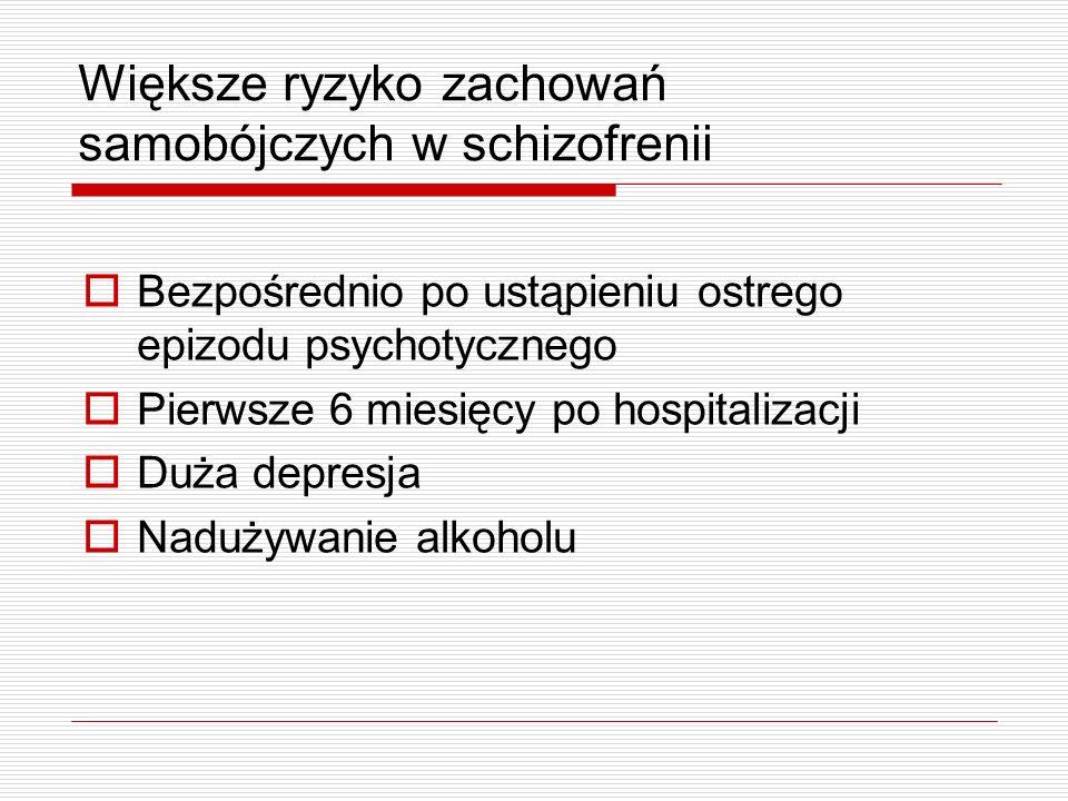Większe ryzyko zachowań samobójczych w schizofrenii Bezpośrednio po ustąpieniu ostrego epizodu psychotycznego Pierwsze 6 miesięcy po hospitalizacji Du