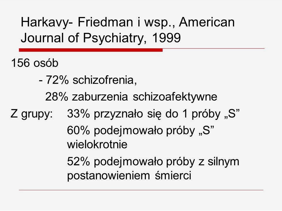Próby samobójcze chorych na schizofrenię są bardziej poważne niż w populacji ogólnej Najczęściej to: Powieszenie 4524 (3885) - M Skok 421 (274) - M Przedawkowanie leków 211 Utopienie 143 (70) - M Podcięcie żył 89 (60) - M Dane Policji, 2002 r.