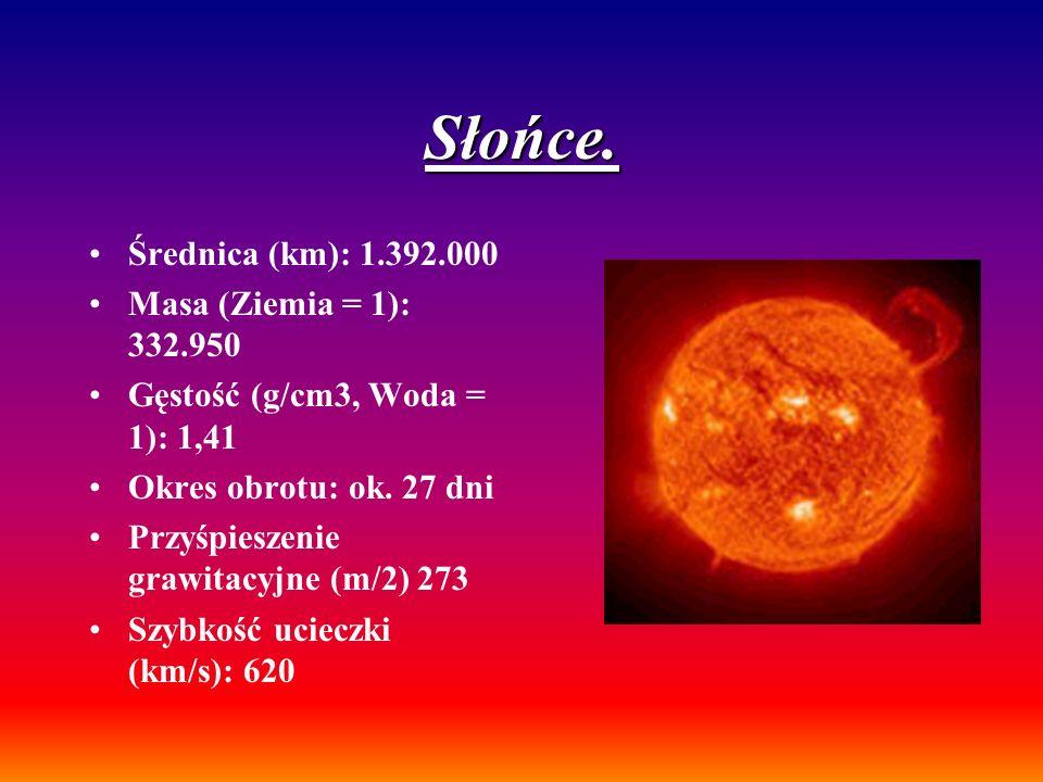 Słońce. Średnica (km): 1.392.000 Masa (Ziemia = 1): 332.950 Gęstość (g/cm3, Woda = 1): 1,41 Okres obrotu: ok. 27 dni Przyśpieszenie grawitacyjne (m/2)
