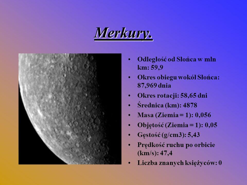 Merkury. Odległość od Słońca w mln km: 59,9 Okres obiegu wokół Słońca: 87,969 dnia Okres rotacji: 58,65 dni Średnica (km): 4878 Masa (Ziemia = 1): 0,0