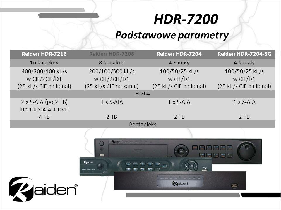 HDR-7200 Podstawowe parametry Raiden HDR-7216Raiden HDR-7208Raiden HDR-7204Raiden HDR-7204-3G 16 kanałów8 kanałów4 kanały 400/200/100 kl./s w CIF/2CIF