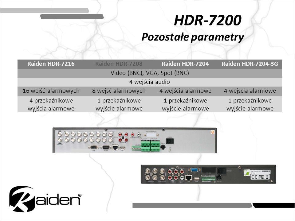 HDR-7200 Pozostałe parametry Raiden HDR-7216Raiden HDR-7208Raiden HDR-7204Raiden HDR-7204-3G Video (BNC), VGA, Spot (BNC) 4 wejścia audio 16 wejść ala