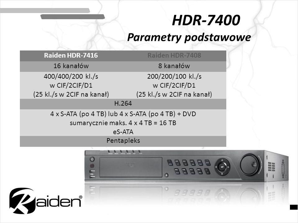 Raiden HDR-7416Raiden HDR-7408 16 kanałów8 kanałów 400/400/200 kl./s w CIF/2CIF/D1 (25 kl./s w 2CIF na kanał) 200/200/100 kl./s w CIF/2CIF/D1 (25 kl./