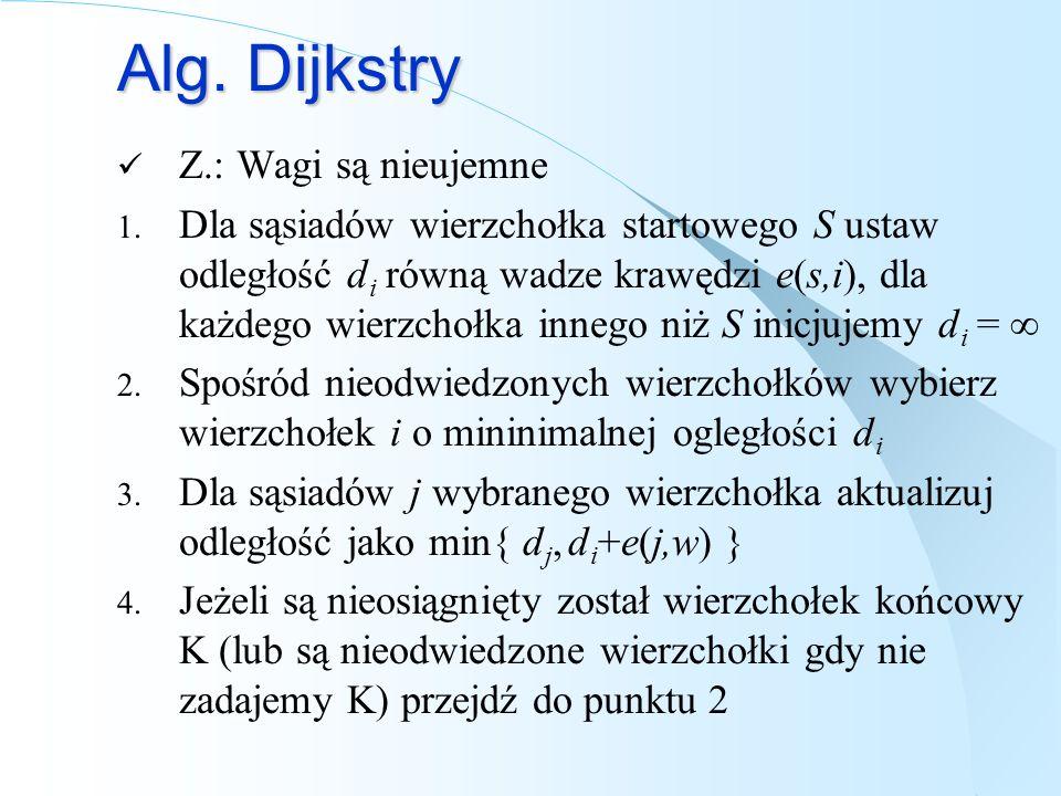 Alg.Dijkstry Z.: Wagi są nieujemne 1.
