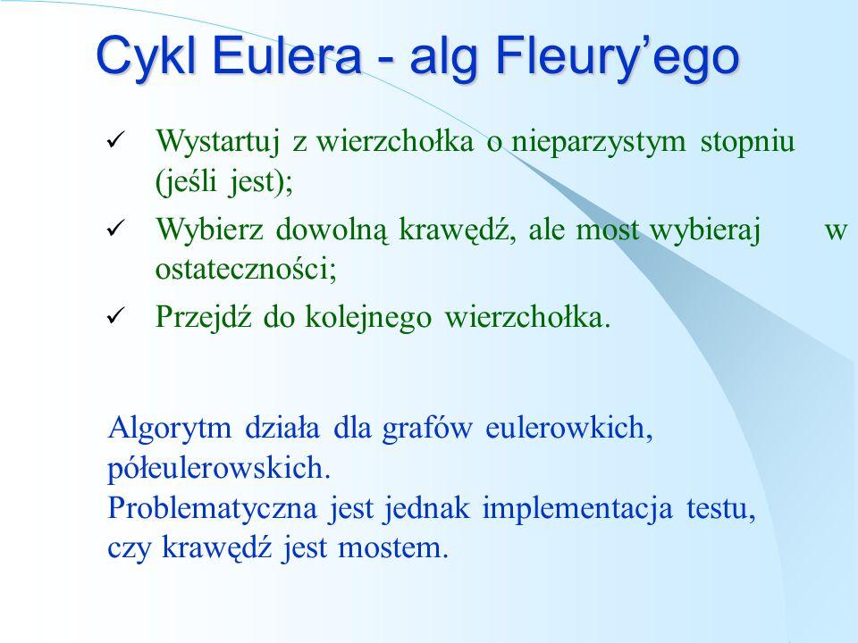 Cykl Eulera - alg Fleuryego Algorytm działa dla grafów eulerowkich, półeulerowskich.