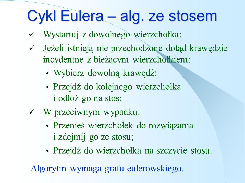 Cykl Eulera – alg.ze stosem Algorytm wymaga grafu eulerowskiego.