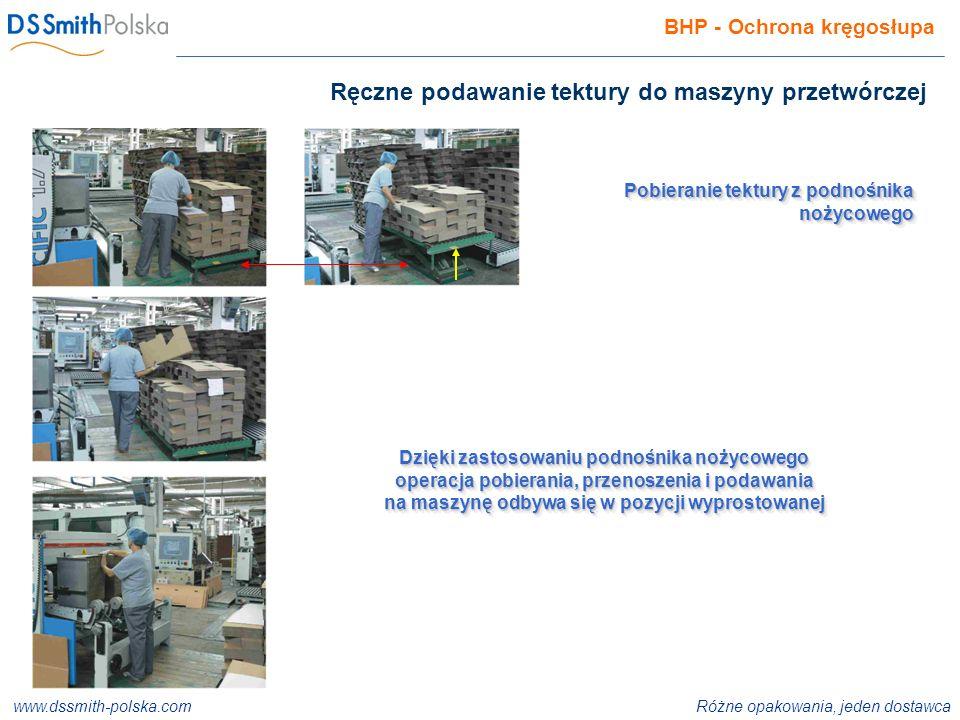 www.dssmith-polska.com Różne opakowania, jeden dostawca ISO 9001:2000 ISO 14001:2004 ISO 22000:2005 BHP - Ochrona kręgosłupa Ręczne podawanie tektury do maszyny przetwórczej Pobieranie tektury z podnośnika nożycowego Dzięki zastosowaniu podnośnika nożycowego operacja pobierania, przenoszenia i podawania na maszynę odbywa się w pozycji wyprostowanej