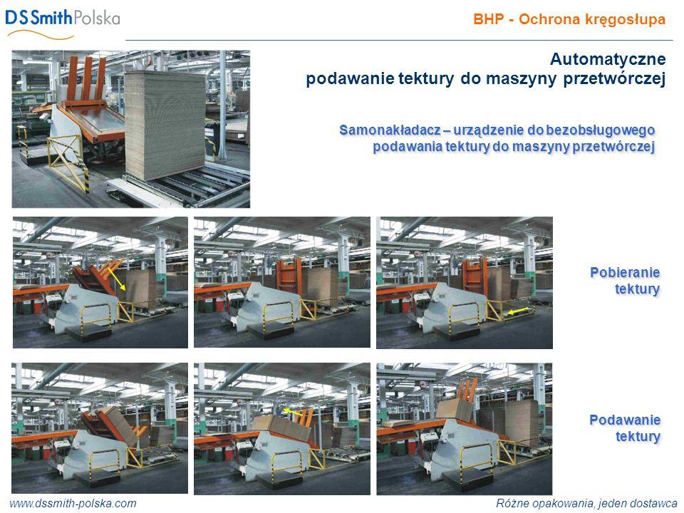 www.dssmith-polska.com Różne opakowania, jeden dostawca ISO 9001:2000 ISO 14001:2004 ISO 22000:2005 BHP - Ochrona kręgosłupa Odbiór opakowań z maszyny produkcyjnej Dzięki zastosowaniu przenośnika rolkowego oraz urządzenia do półautomatycznej paletyzacji odbiór i paletyzacja wykonywana jest w pozycji wyprostowanej Spaletyzowane opakowania za pośrednictwem przenośników rolkowych i wózków szynowych transportowane są do pras spinających palety