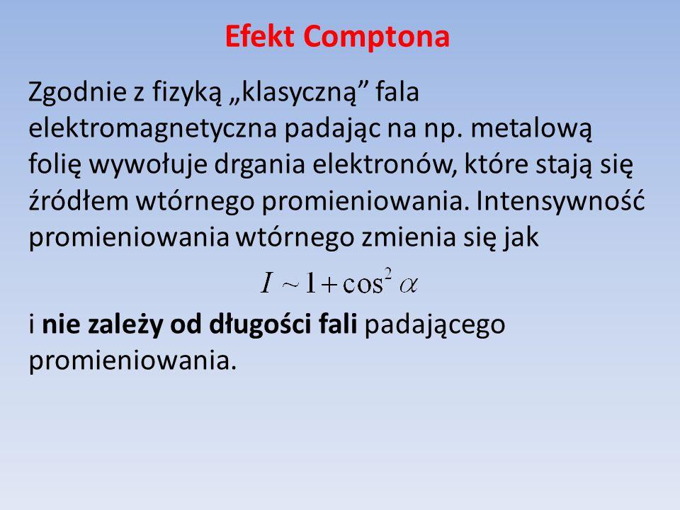 Efekt Comptona Zgodnie z fizyką klasyczną fala elektromagnetyczna padając na np. metalową folię wywołuje drgania elektronów, które stają się źródłem w