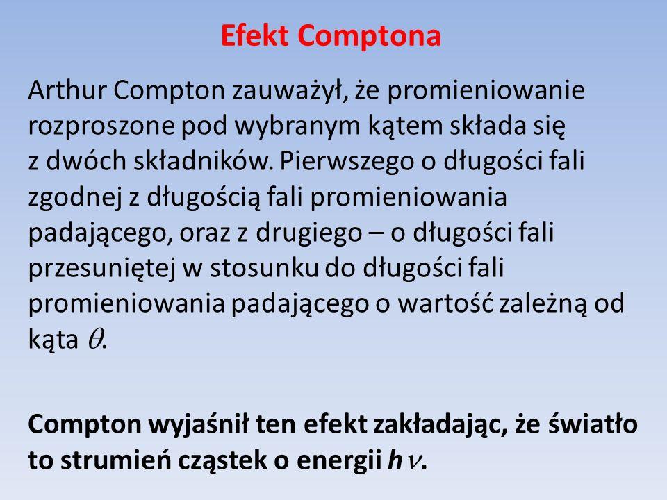 Efekt Comptona Arthur Compton zauważył, że promieniowanie rozproszone pod wybranym kątem składa się z dwóch składników. Pierwszego o długości fali zgo
