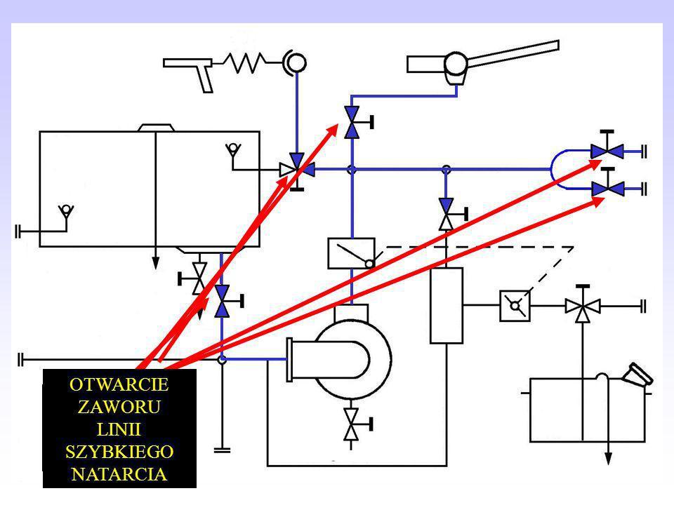 Zassanie i podanie wody ze zbiornika zewnętrznego UKŁAD WODNOPIANOWY SAMOCHÓD GBA 2,5/16 TYP 005
