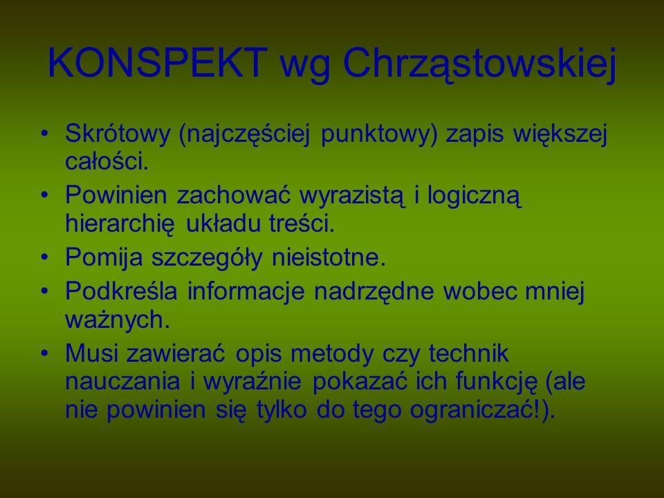 Konspekt wg Bortnowskiego Forma notatek, które mają pomóc w przeprowadzeniu lekcji.