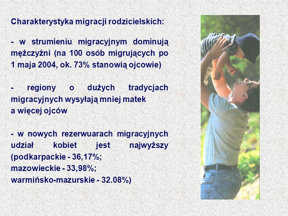 Charakterystyka migracji rodzicielskich: - w strumieniu migracyjnym dominują mężczyźni (na 100 osób migrujących po 1 maja 2004, ok. 73% stanowią ojcow