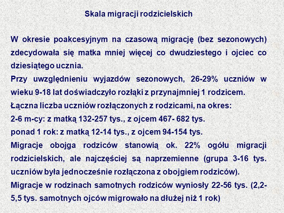 Skala migracji rodzicielskich W okresie poakcesyjnym na czasową migrację (bez sezonowych) zdecydowała się matka mniej więcej co dwudziestego i ojciec