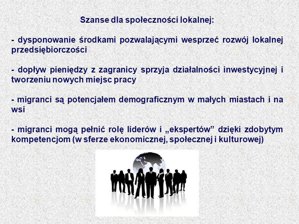 Szanse dla społeczności lokalnej: - dysponowanie środkami pozwalającymi wesprzeć rozwój lokalnej przedsiębiorczości - dopływ pieniędzy z zagranicy spr
