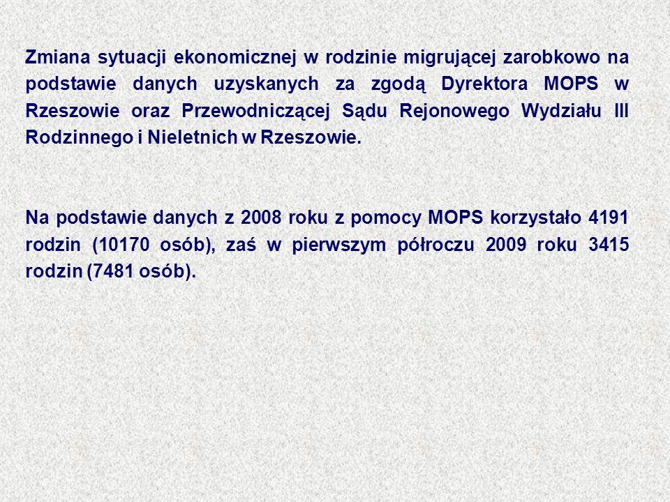 Zmiana sytuacji ekonomicznej w rodzinie migrującej zarobkowo na podstawie danych uzyskanych za zgodą Dyrektora MOPS w Rzeszowie oraz Przewodniczącej S