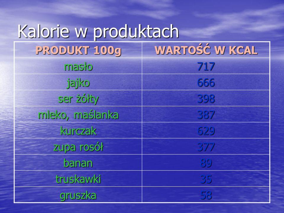 Kalorie w produktach PRODUKT 100g WARTOŚĆ W KCAL masło717 jajko666 ser żółty 398 mleko, maślanka 387 kurczak629 zupa rosół 377 banan89 truskawki35 gru