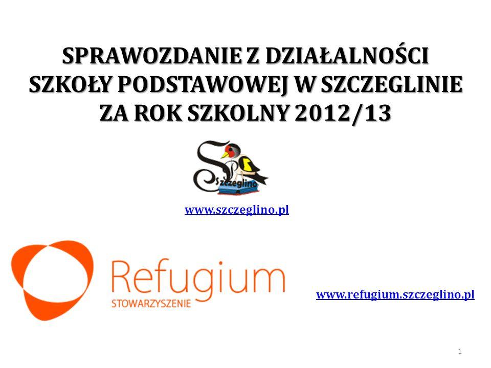 SPRAWOZDANIE Z DZIAŁALNOŚCI SZKOŁY PODSTAWOWEJ W SZCZEGLINIE ZA ROK SZKOLNY 2012/13 www.refugium.szczeglino.pl www.szczeglino.pl 1