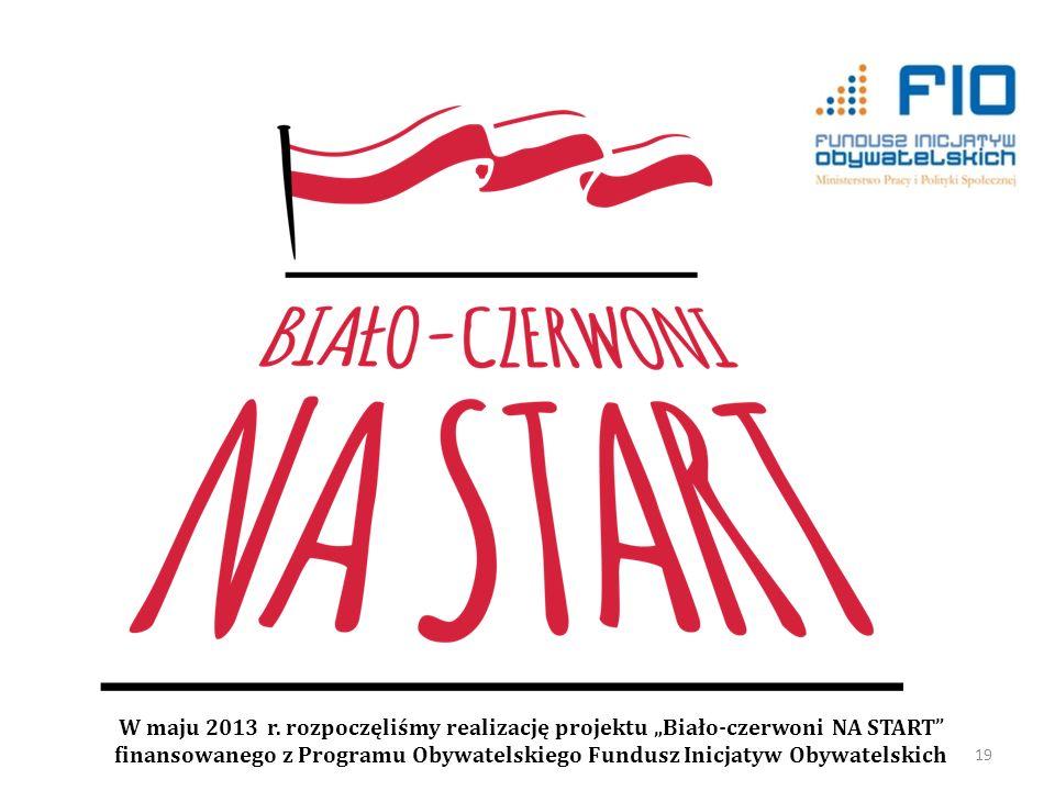19 W maju 2013 r. rozpoczęliśmy realizację projektu Biało-czerwoni NA START finansowanego z Programu Obywatelskiego Fundusz Inicjatyw Obywatelskich